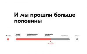 Belarusian gamification Interactive virtual art as an aesthetic